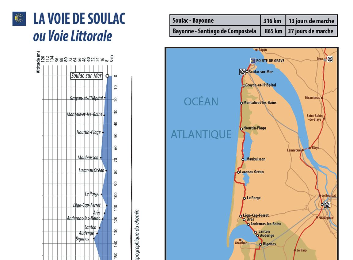 Coast Route in France