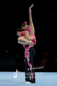 WCH Mixed Pair Qualification Belarus - Dynamic