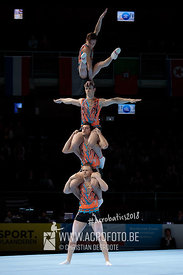 WCH Men's Group Qualification Russian Federation - Balance